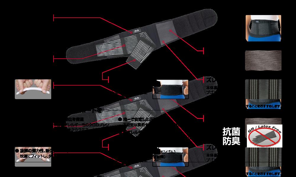 M497 スリム バックサポート